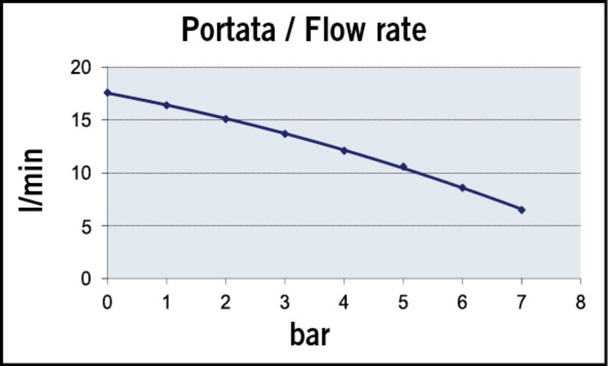 MA_UP10_Performance