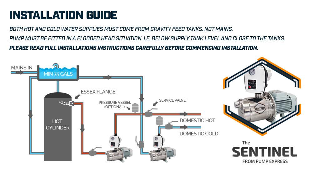Sentinel-Installation-Guide