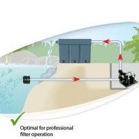 Messner Eco-Tec2 Pond Pumps 4