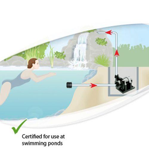 Messner Eco-Tec2 Pond Pumps 5