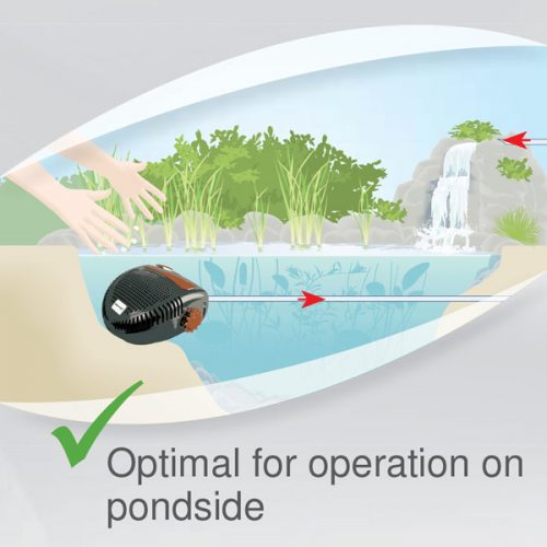 Messner Eco-X Pond Pumps 5