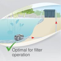 Messner Eco-X Pond Pumps 4
