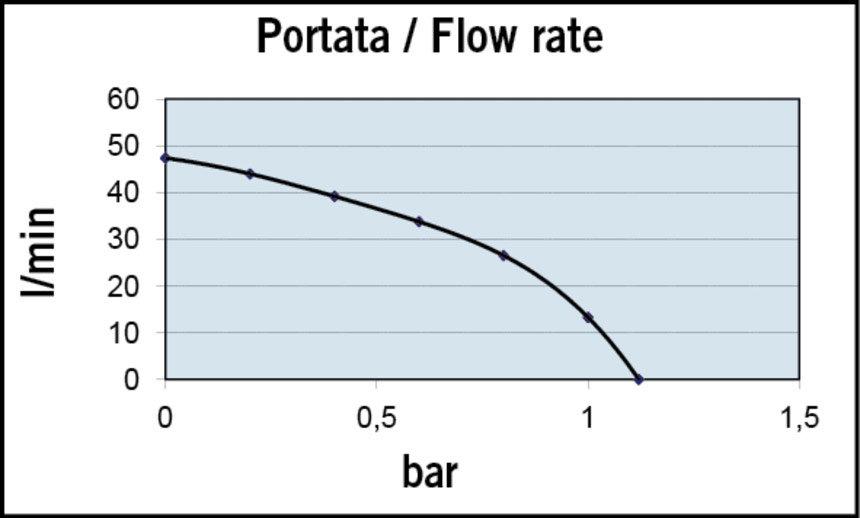 MA_VP45K_Performance