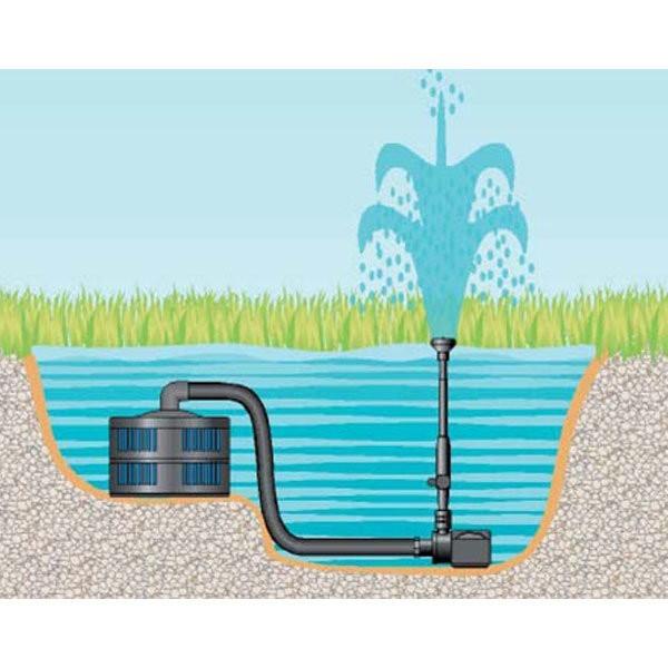 Sicce ecomax pond pump filter pump express for Inline pond filter