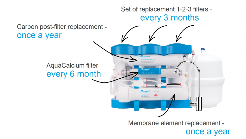 cartridge-replacement